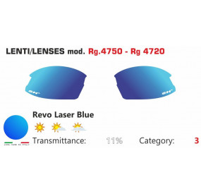 MULTI LAYER BLUE LENSES RG 4750-4720