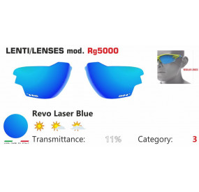 LENTE REVO BLU RG 5000
