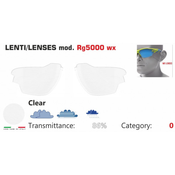 CLEAR LENS RG 5000 WX