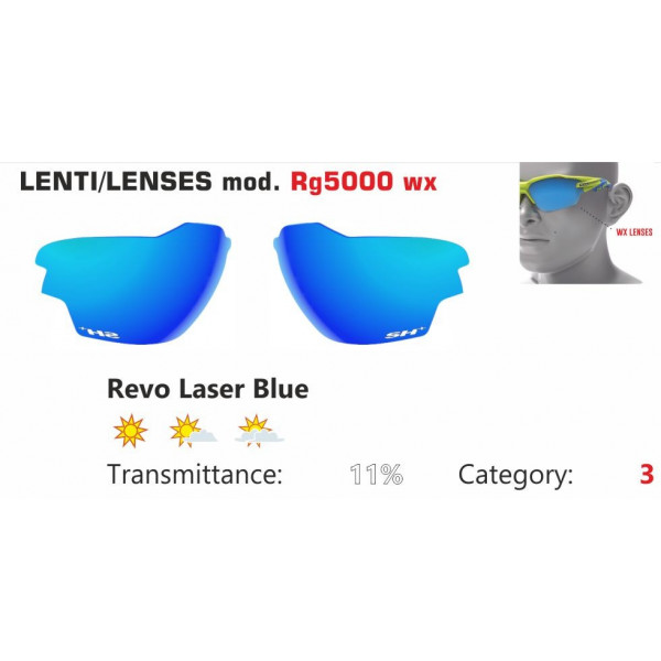 LENTE REVO BLU RG 5000WX