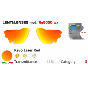 RED LENS RG 5000WX