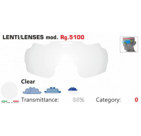 LENSES RG 5100 CLEAR